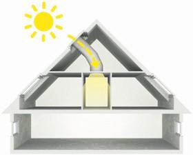 Der Tageslichtspot der Dachdecker Magdeburg auf dem Spitzdach
