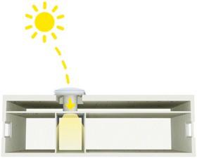 Der Tageslichtspot der Dachdecker Magdeburg auf dem Flachdach